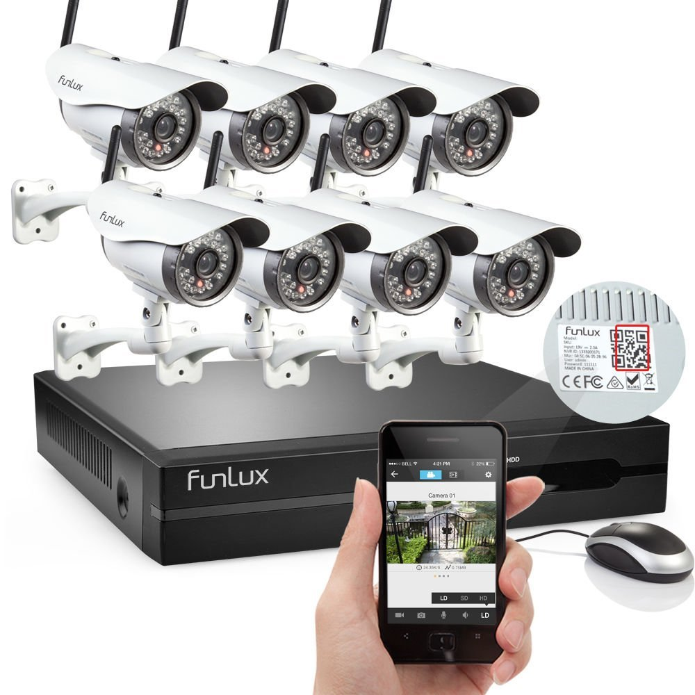 Funlux HD Video Security