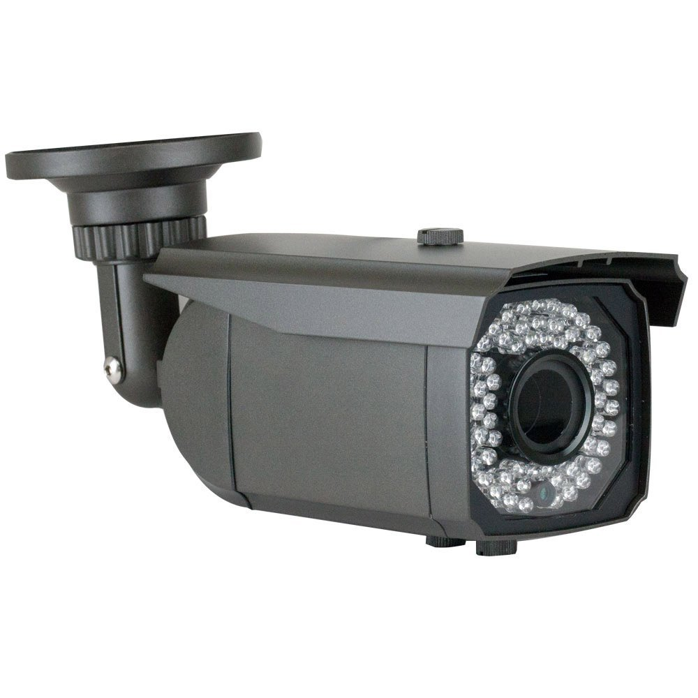 GW Security Network IP Security Systems