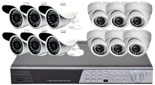 iPower Security Security Camera DVR