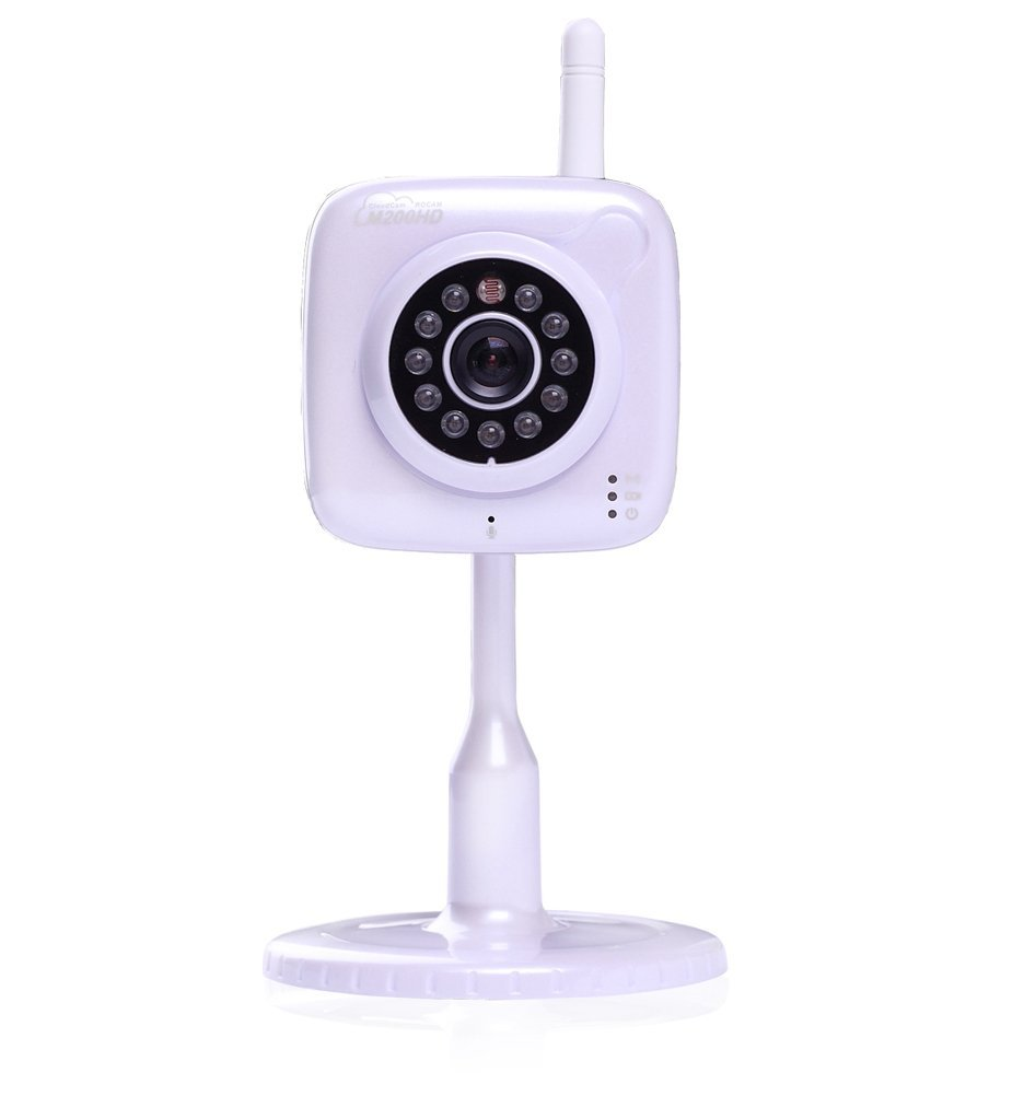 ROCAM Small Security Cameras