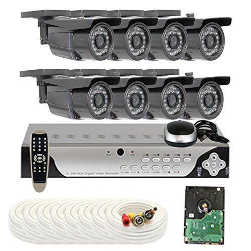 Security Camera DVR