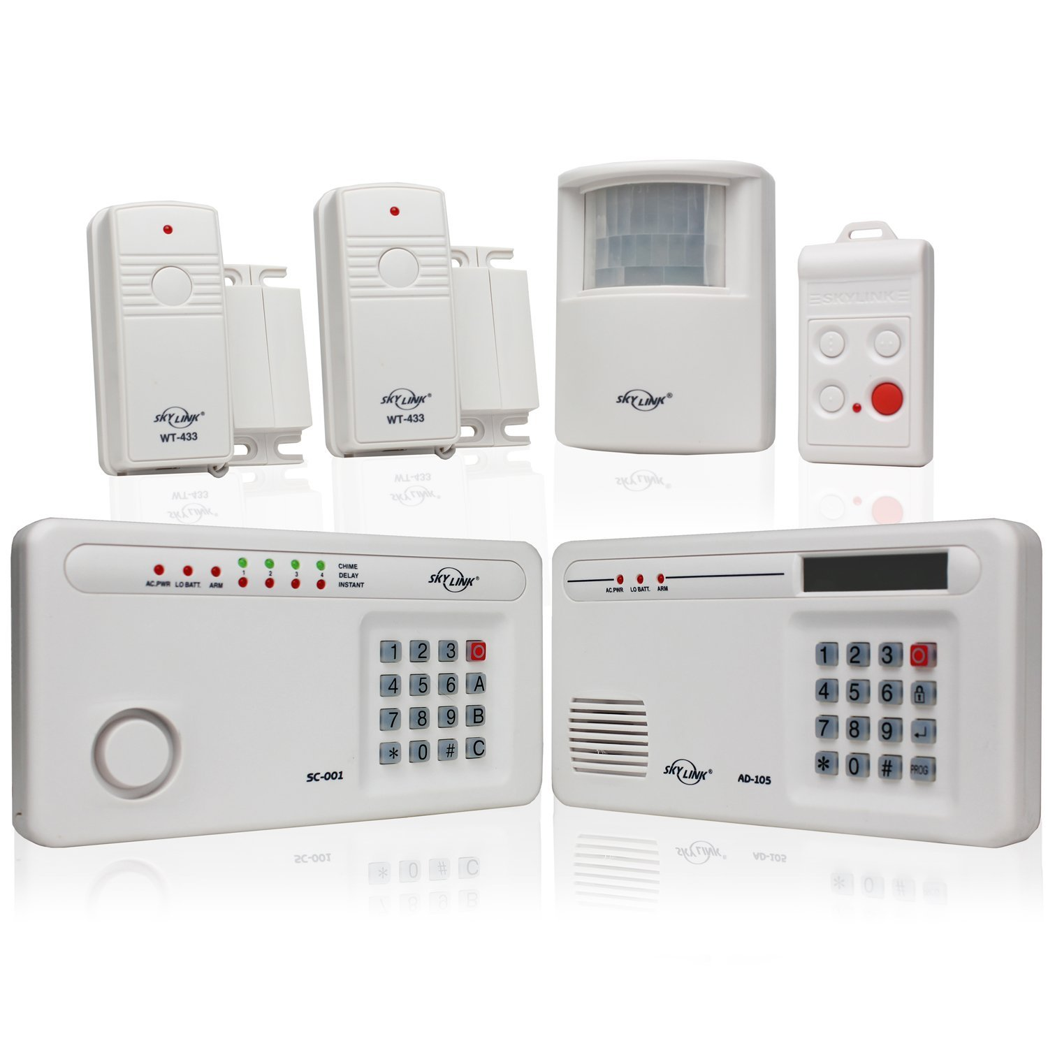 Skylink Wireless Security Systems