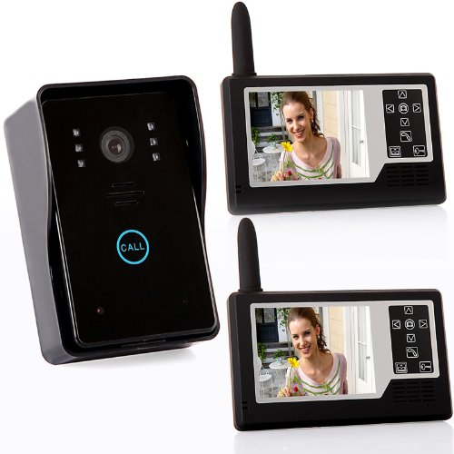 WiFi Security Systems